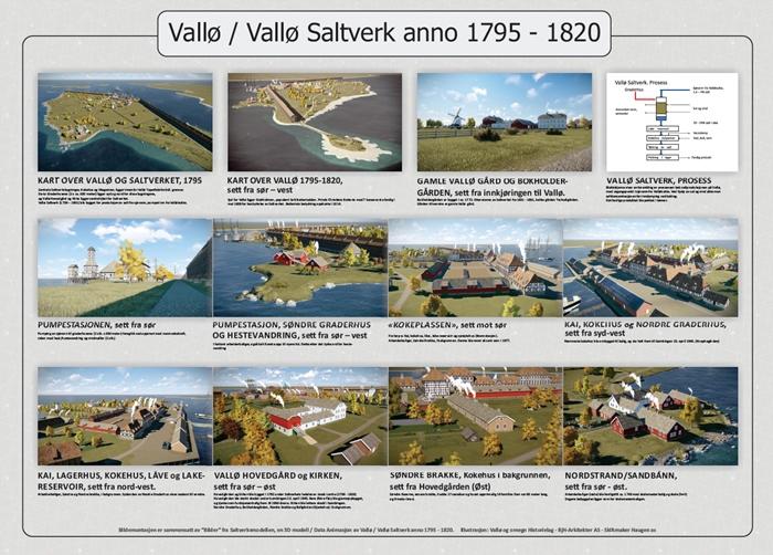 Vallø/ValløSaltverk anno 1795 – 1820